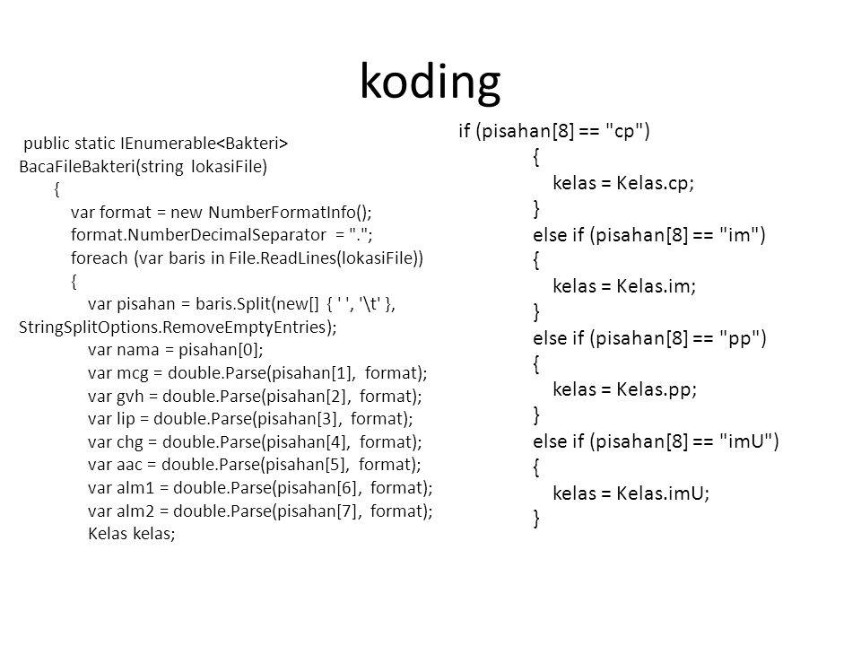koding if (pisahan[8] == cp ) { kelas = Kelas.cp; }